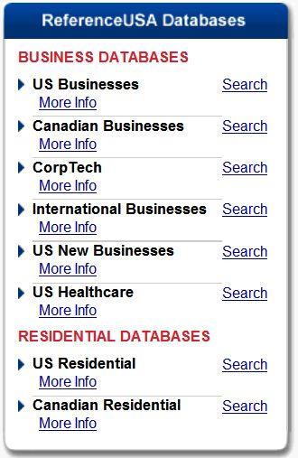 ReferenceUSA Databases
